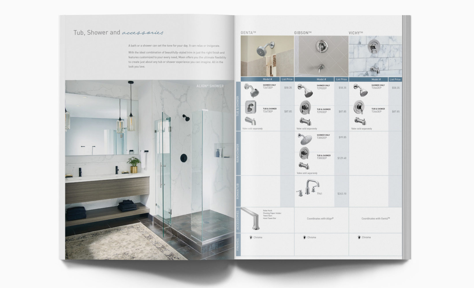 Catalog Design and Creation